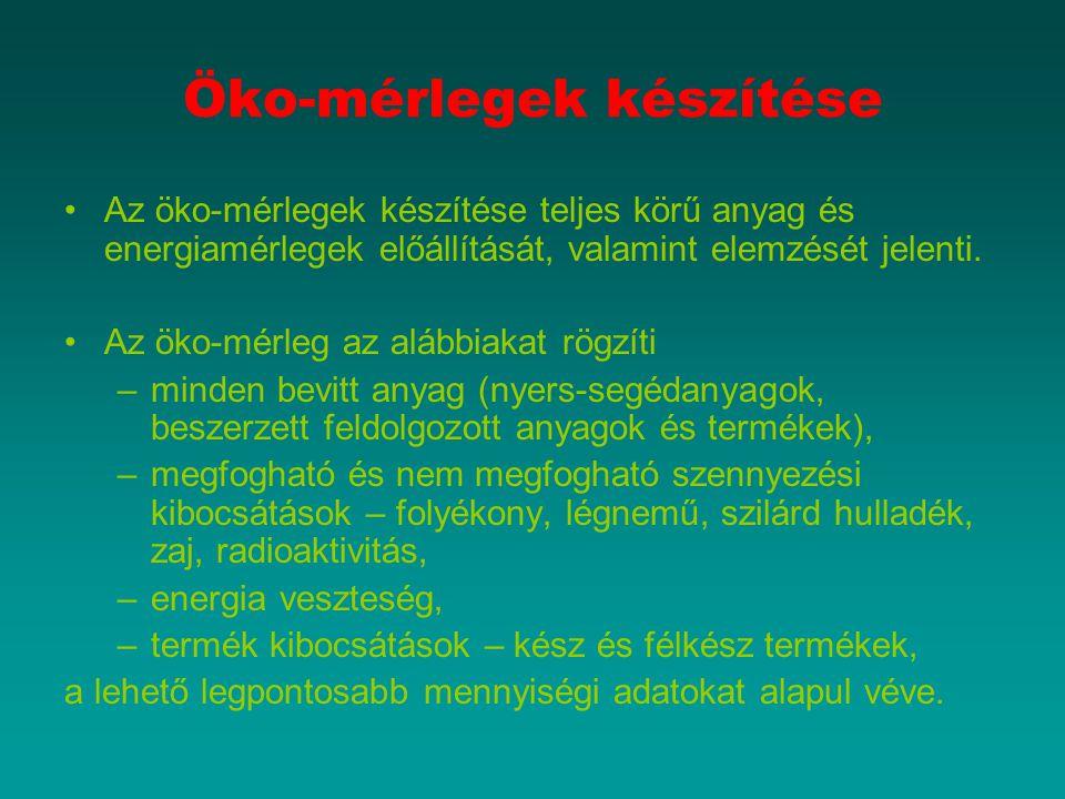 Környezetbarát védjegyek megszerzésének folyamata Magyarországon