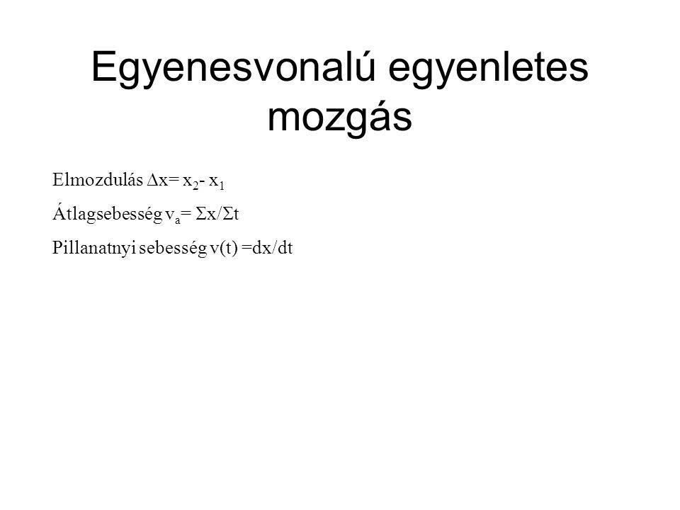 Egyenesvonalú egyenletes mozgás Elmozdulás  x= x 2 - x 1 Átlagsebesség v a =  x/  t Pillanatnyi sebesség v(t) =dx/dt