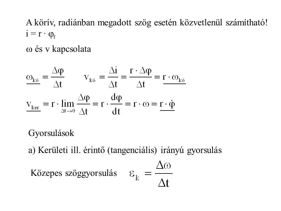 A körív, radiánban megadott szög esetén közvetlenül számítható! i = r ·  r  és v kapcsolata Gyorsulások a) Kerületi ill. érintő (tangenciális) irány