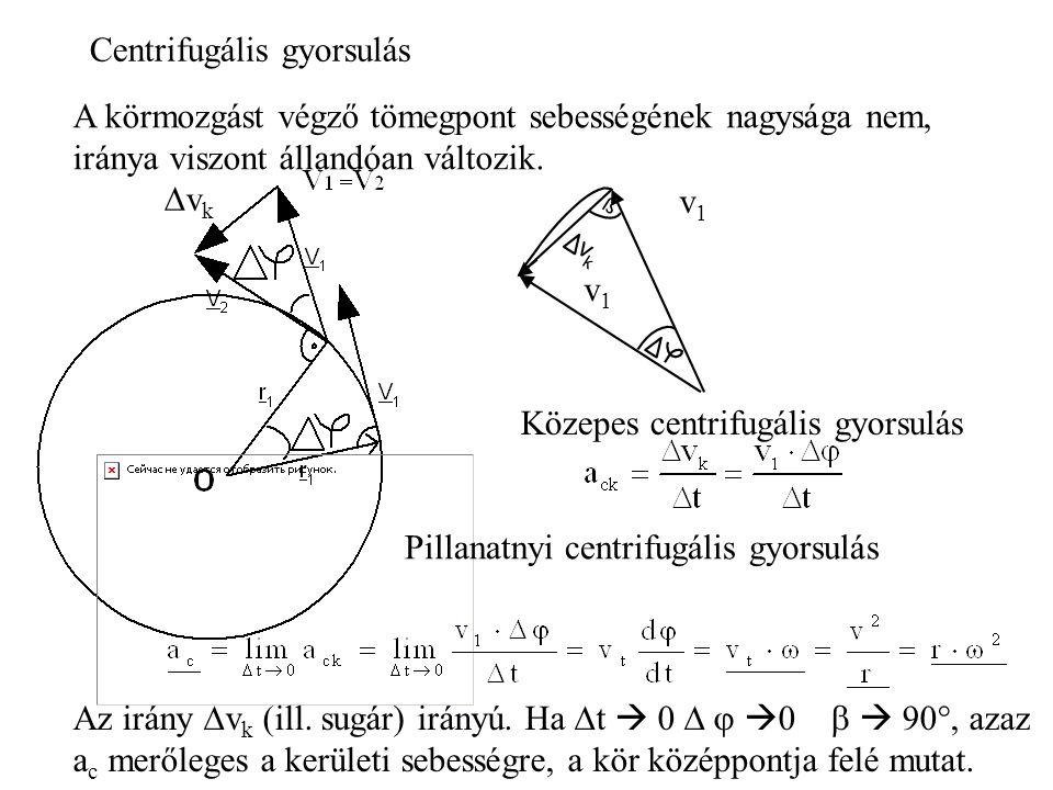 A körmozgást végző tömegpont sebességének nagysága nem, iránya viszont állandóan változik. ß v k v1v1 v1v1 Közepes centrifugális gyorsulás Centrifugál