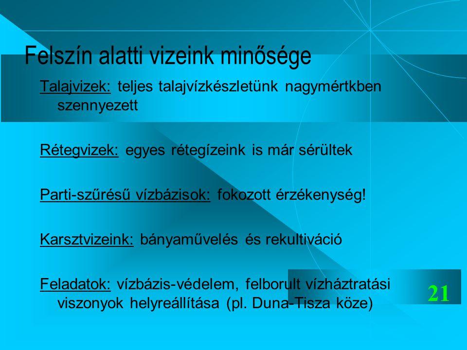 21 Felszín alatti vizeink minősége Talajvizek: teljes talajvízkészletünk nagymértkben szennyezett Rétegvizek: egyes rétegízeink is már sérültek Parti-
