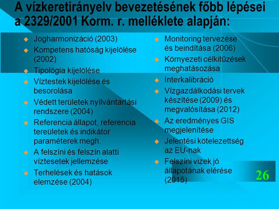 26 A vízkeretirányelv bevezetésének főbb lépései a 2329/2001 Korm. r. melléklete alapján:  Jogharmonizáció (2003)  Kompetens hatóság kijelölése (200