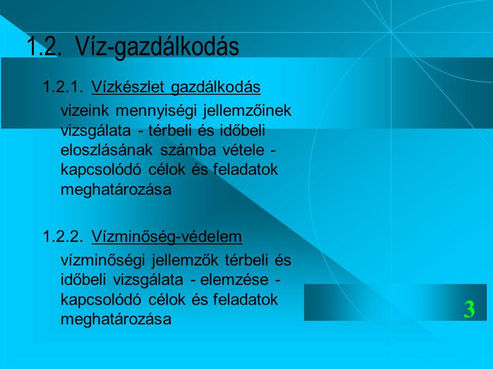 34 Ajánlott szakirodalom:  Katona Emil (szerk): A vízminőség-szabályozás kézikönyve.