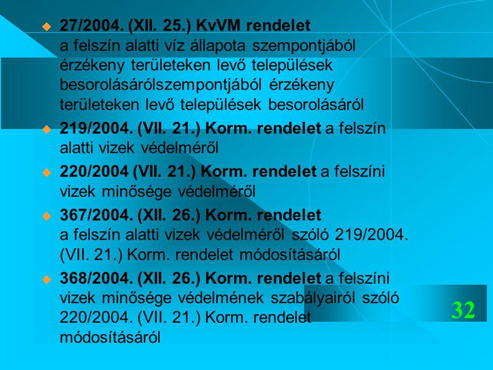 32  27/2004. (XII. 25.) KvVM rendelet a felszín alatti víz állapota szempontjából érzékeny területeken levő települések besorolásárólszempontjából ér