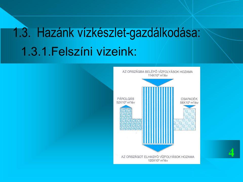 4 1.3.Hazánk vízkészlet-gazdálkodása: 1.3.1.Felszíni vizeink:
