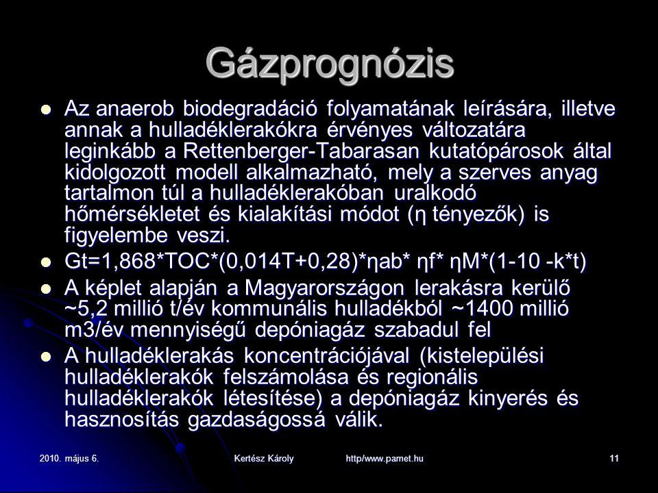 2010. május 6.Kertész Károly http/www.pamet.hu11 Gázprognózis Az anaerob biodegradáció folyamatának leírására, illetve annak a hulladéklerakókra érvén