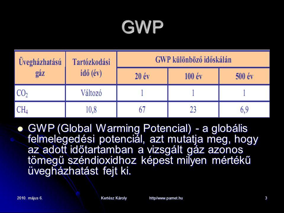 2010. május 6.Kertész Károly http/www.pamet.hu3 GWP GWP (Global Warming Potencial) - a globális felmelegedési potenciál, azt mutatja meg, hogy az adot