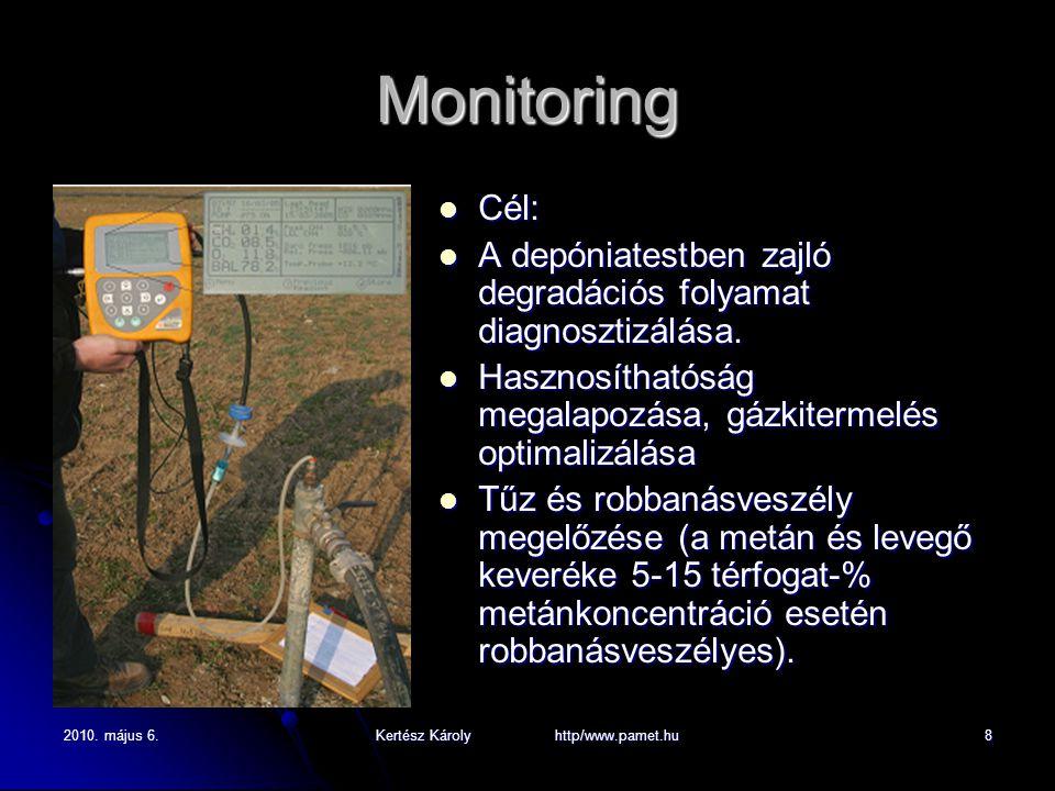 2010. május 6.Kertész Károly http/www.pamet.hu8 Monitoring Cél: Cél: A depóniatestben zajló degradációs folyamat diagnosztizálása. A depóniatestben za