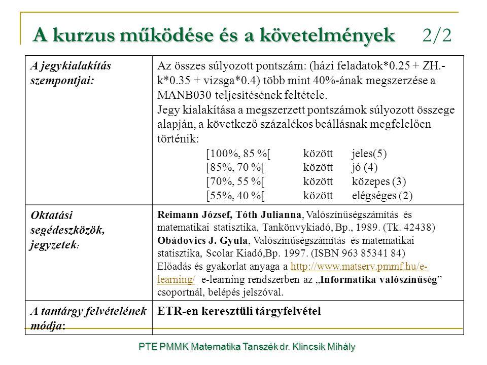 A jegykialakítás szempontjai: Az összes súlyozott pontszám: (házi feladatok*0.25 + ZH.- k*0.35 + vizsga*0.4) több mint 40%-ának megszerzése a MANB030 teljesítésének feltétele.