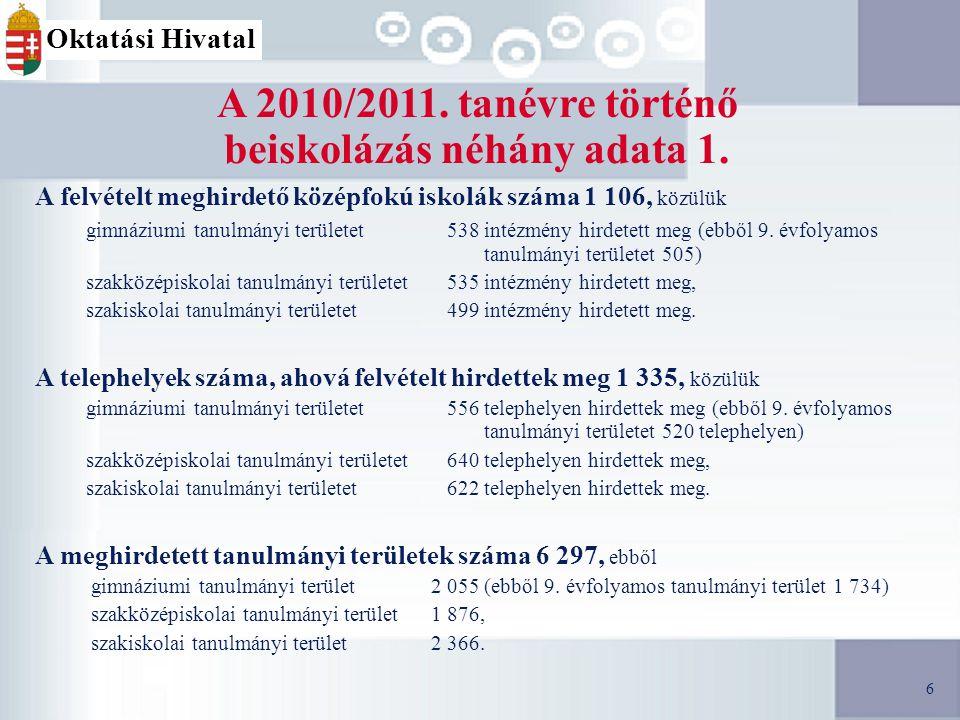 17 A 9.évfolyamra történő beiskolázás néhány számadata a 2009/2010.