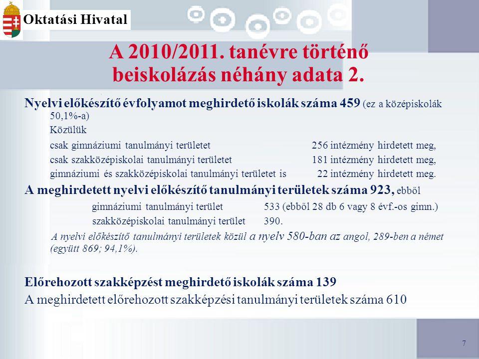 8 A 2010/2011.tanévre történő beiskolázás felvételi típusai (A 9.