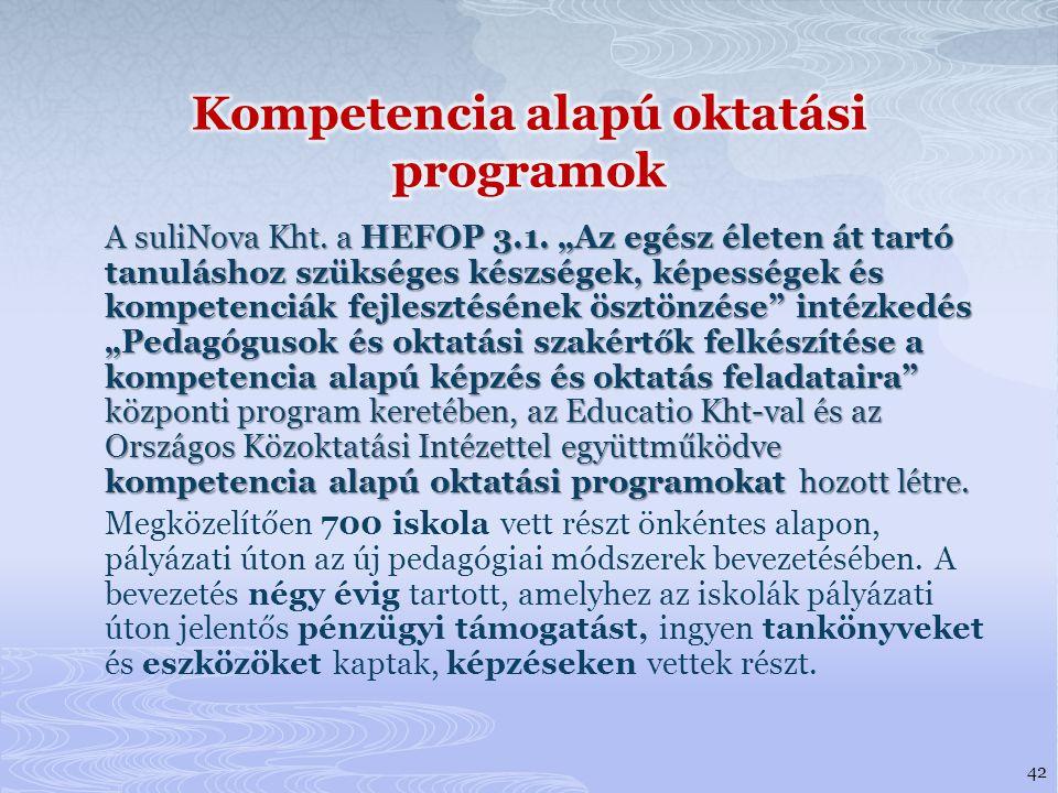 A suliNova Kht.a HEFOP 3.1.