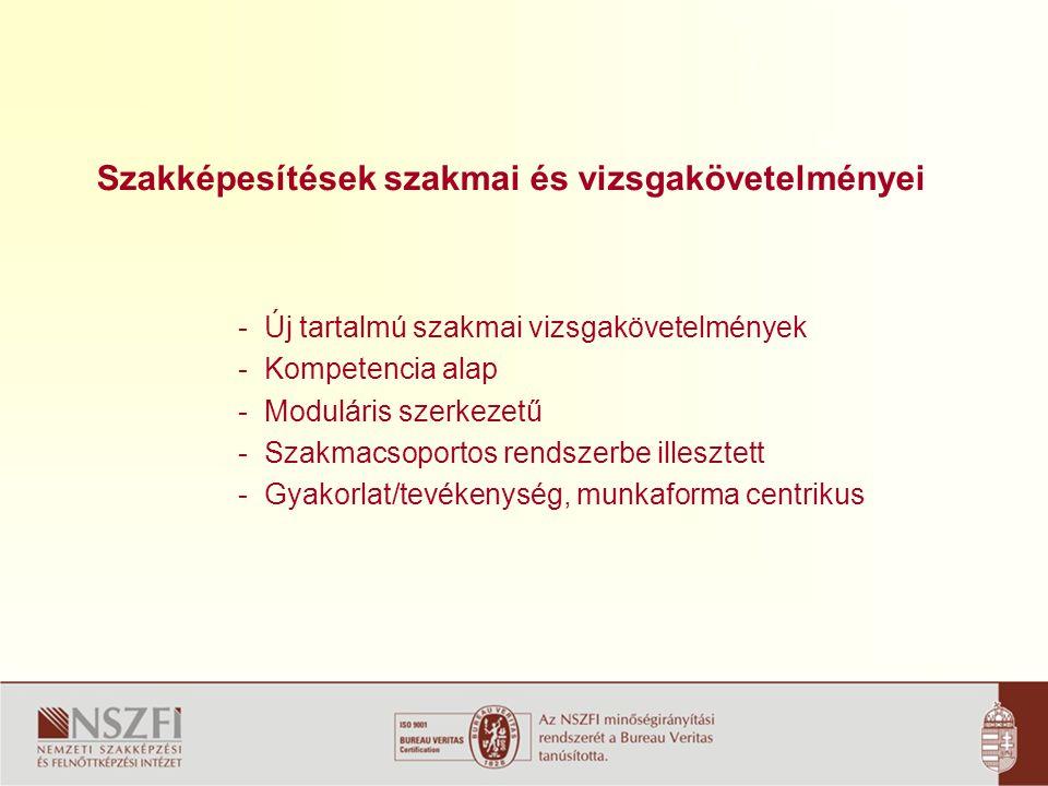A SZVK szerkezete I.Országos Képzési Jegyzékben szereplő adatok II.
