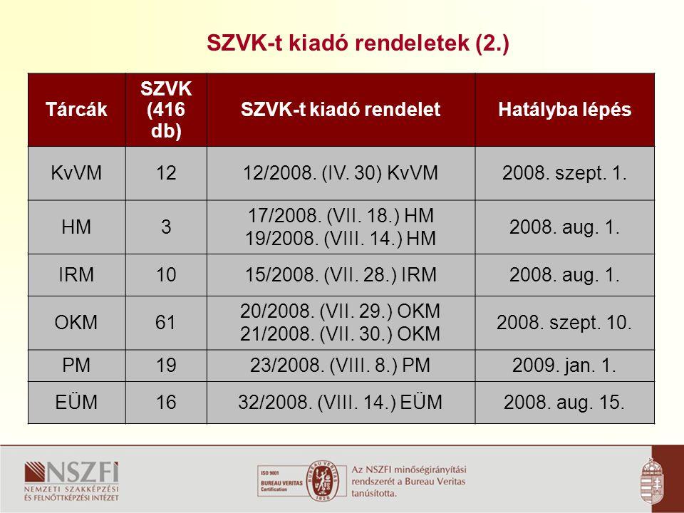 Eddig megjelent: 416 db SZVK Az SZVK-kat kiadó rendeletek melléklete tartalmazza a korábban megszerzett szakképesítések hatályos OKJ szerinti megfeleltetését