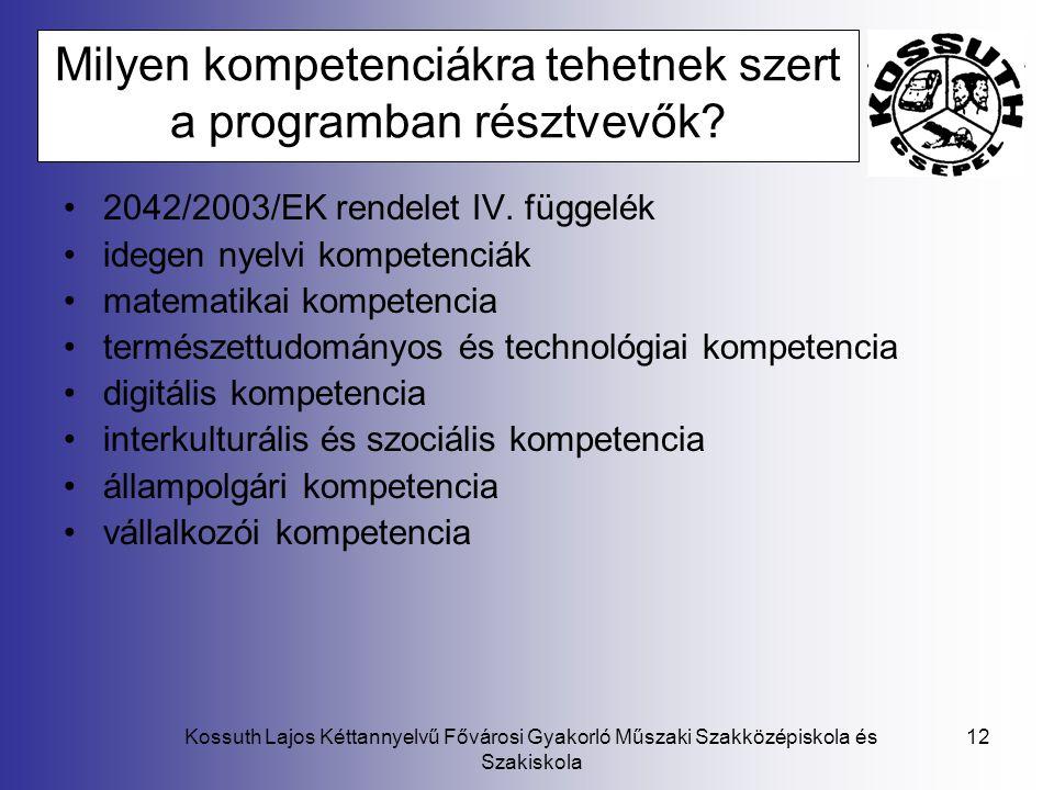 Kossuth Lajos Kéttannyelvű Fővárosi Gyakorló Műszaki Szakközépiskola és Szakiskola 12 Milyen kompetenciákra tehetnek szert a programban résztvevők? 20