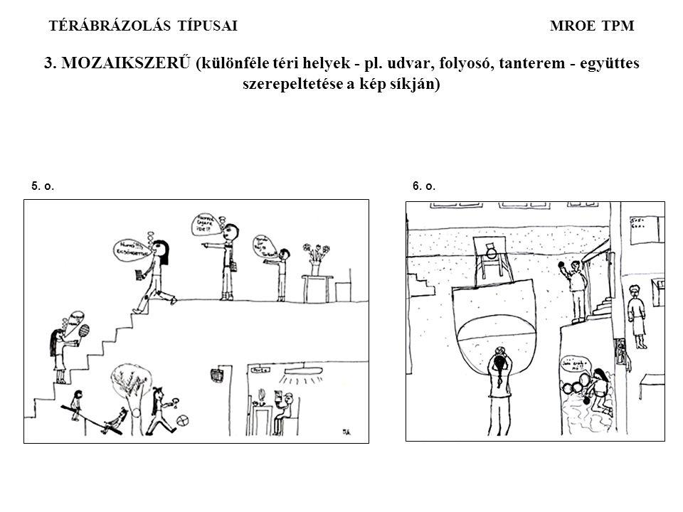 TÉRÁBRÁZOLÁS TÍPUSAI MROE TPM 3. MOZAIKSZERŰ (különféle téri helyek - pl.