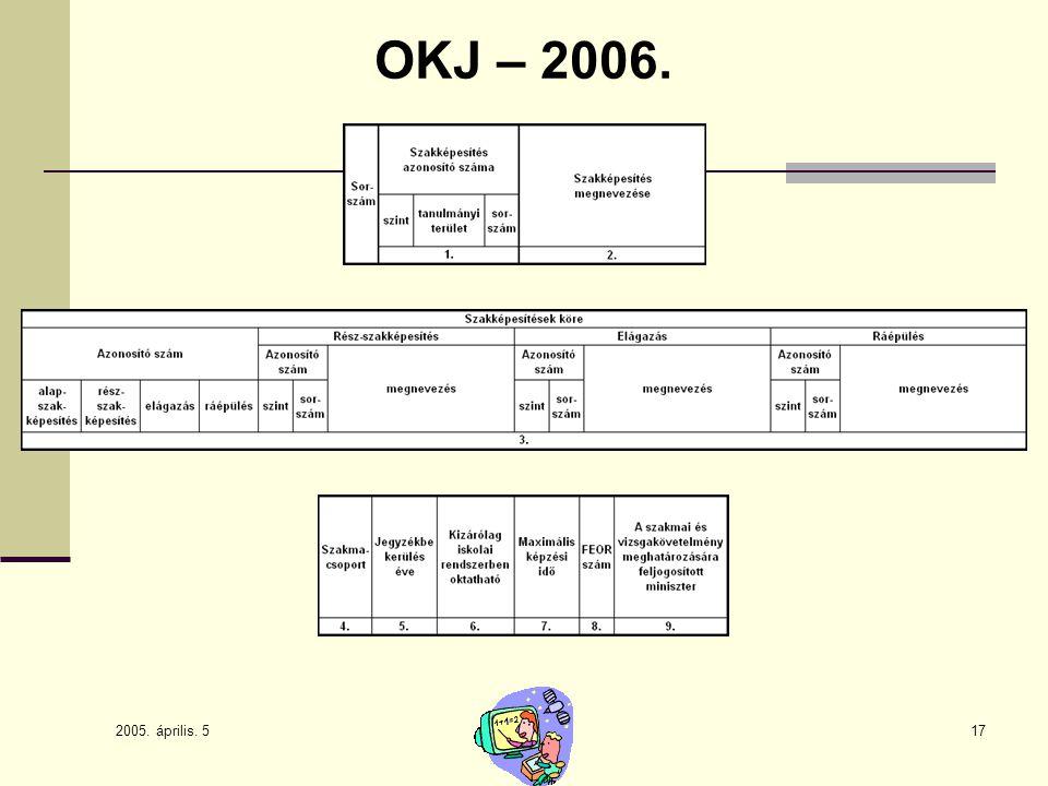2005. április. 5 17 OKJ – 2006.