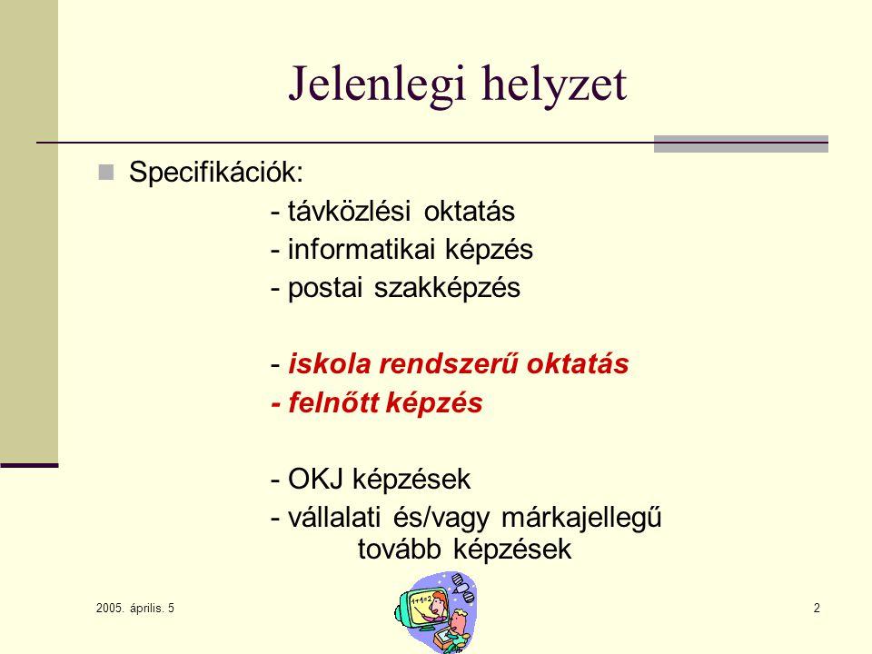 2005. április. 5 2 Jelenlegi helyzet Specifikációk: - távközlési oktatás - informatikai képzés - postai szakképzés - iskola rendszerű oktatás - felnőt