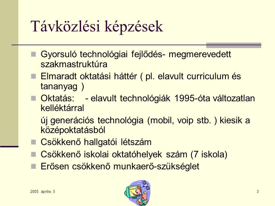2005. április. 5 3 Távközlési képzések Gyorsuló technológiai fejlődés- megmerevedett szakmastruktúra Elmaradt oktatási háttér ( pl. elavult curriculum