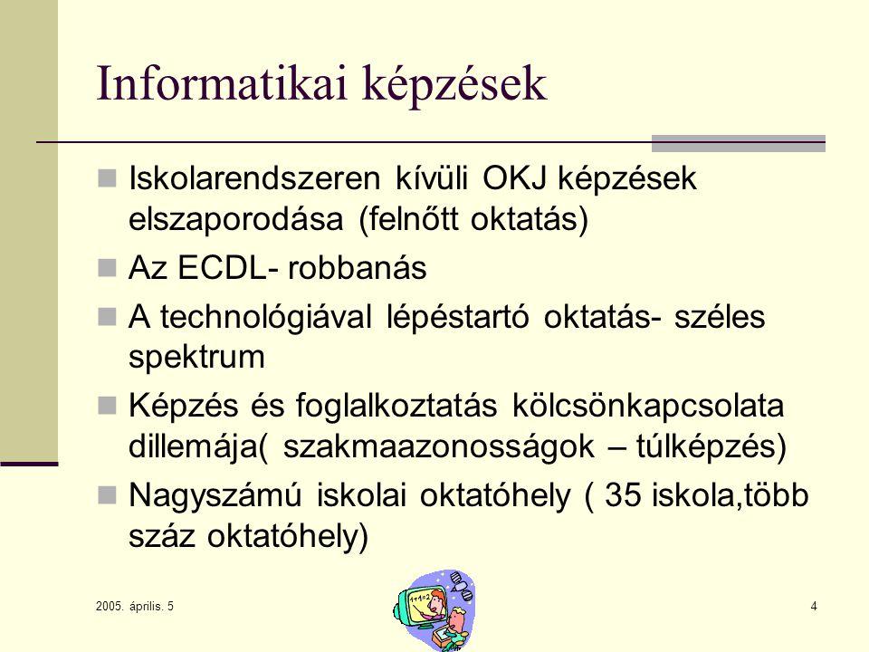 2005. április. 5 4 Informatikai képzések Iskolarendszeren kívüli OKJ képzések elszaporodása (felnőtt oktatás) Az ECDL- robbanás A technológiával lépés