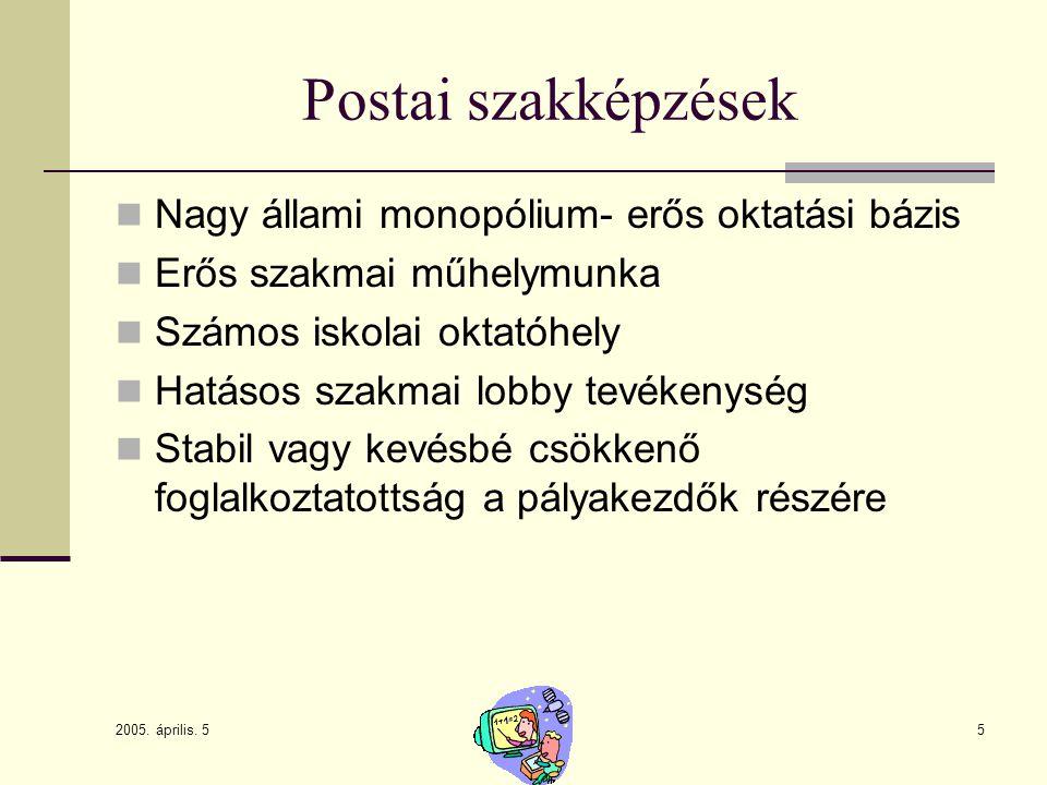 2005. április. 5 5 Postai szakképzések Nagy állami monopólium- erős oktatási bázis Erős szakmai műhelymunka Számos iskolai oktatóhely Hatásos szakmai