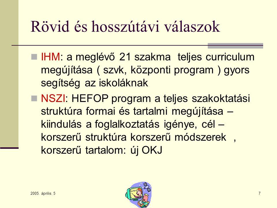 2005. április. 5 7 Rövid és hosszútávi válaszok IHM: a meglévő 21 szakma teljes curriculum megújítása ( szvk, központi program ) gyors segítség az isk