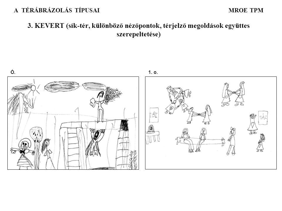 A TÉRÁBRÁZOLÁS TÍPUSAI MROE TPM 3. KEVERT (sík-tér, különböző nézőpontok, térjelző megoldások együttes szerepeltetése) Ó.1. o.