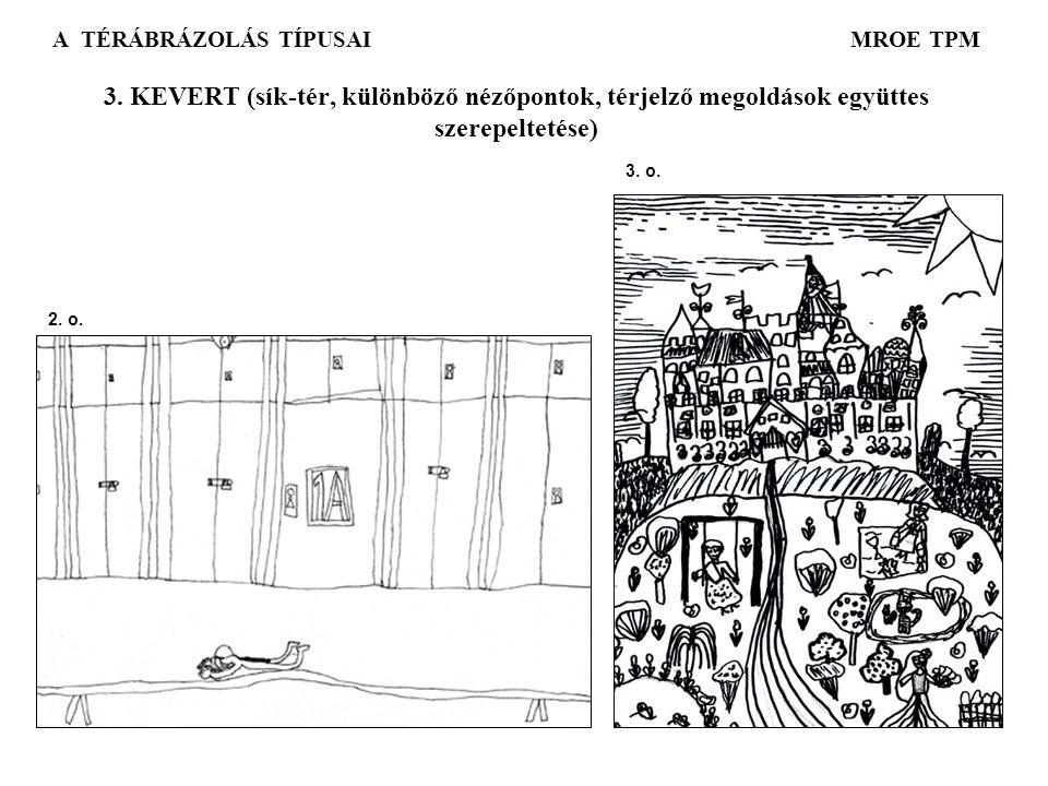 A TÉRÁBRÁZOLÁS TÍPUSAI MROE TPM 3. KEVERT (sík-tér, különböző nézőpontok, térjelző megoldások együttes szerepeltetése) 2. o. 3. o.
