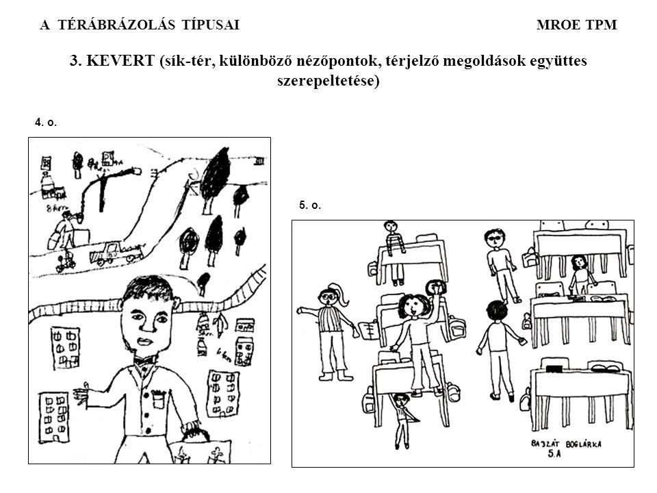 A TÉRÁBRÁZOLÁS TÍPUSAI MROE TPM 3. KEVERT (sík-tér, különböző nézőpontok, térjelző megoldások együttes szerepeltetése) 4. o. 5. o.