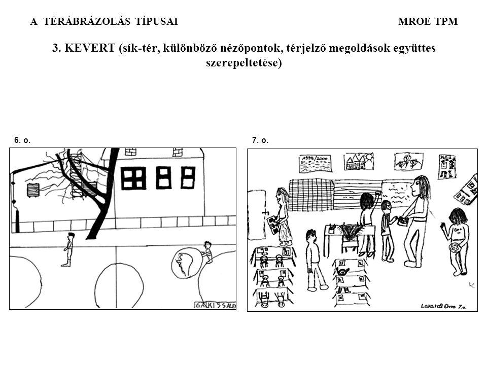 A TÉRÁBRÁZOLÁS TÍPUSAI MROE TPM 3. KEVERT (sík-tér, különböző nézőpontok, térjelző megoldások együttes szerepeltetése) 6. o.7. o.