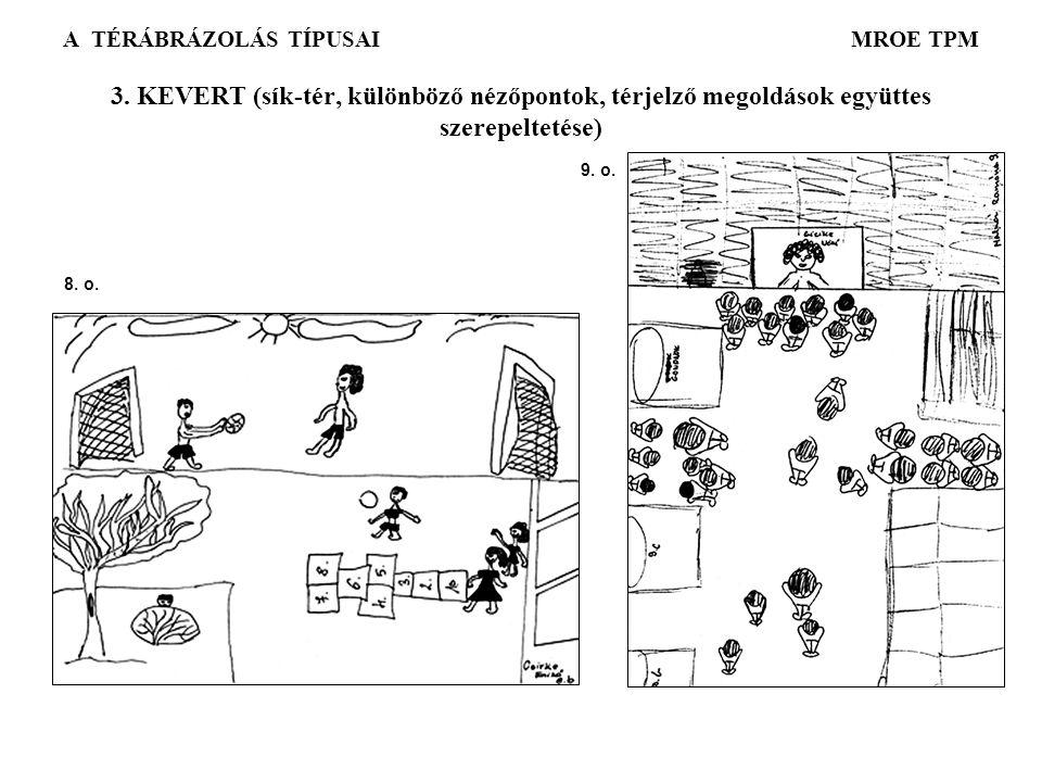 A TÉRÁBRÁZOLÁS TÍPUSAI MROE TPM 3. KEVERT (sík-tér, különböző nézőpontok, térjelző megoldások együttes szerepeltetése) 8. o. 9. o.