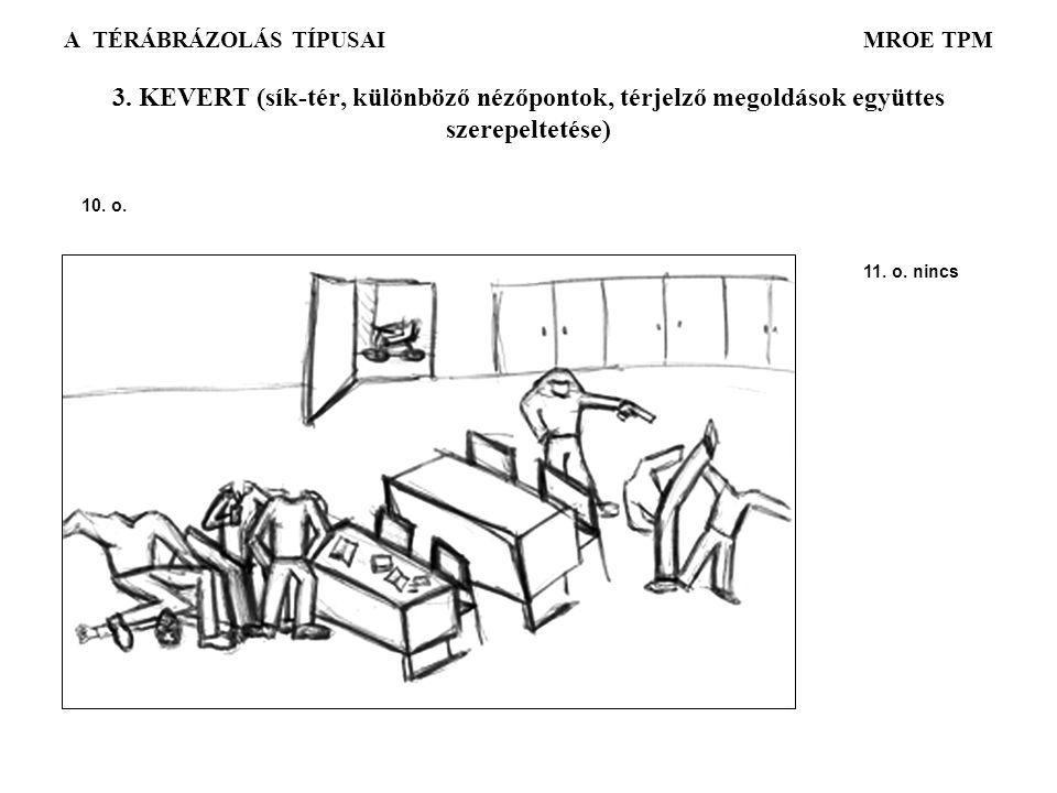 A TÉRÁBRÁZOLÁS TÍPUSAI MROE TPM 3. KEVERT (sík-tér, különböző nézőpontok, térjelző megoldások együttes szerepeltetése) 10. o. 11. o. nincs
