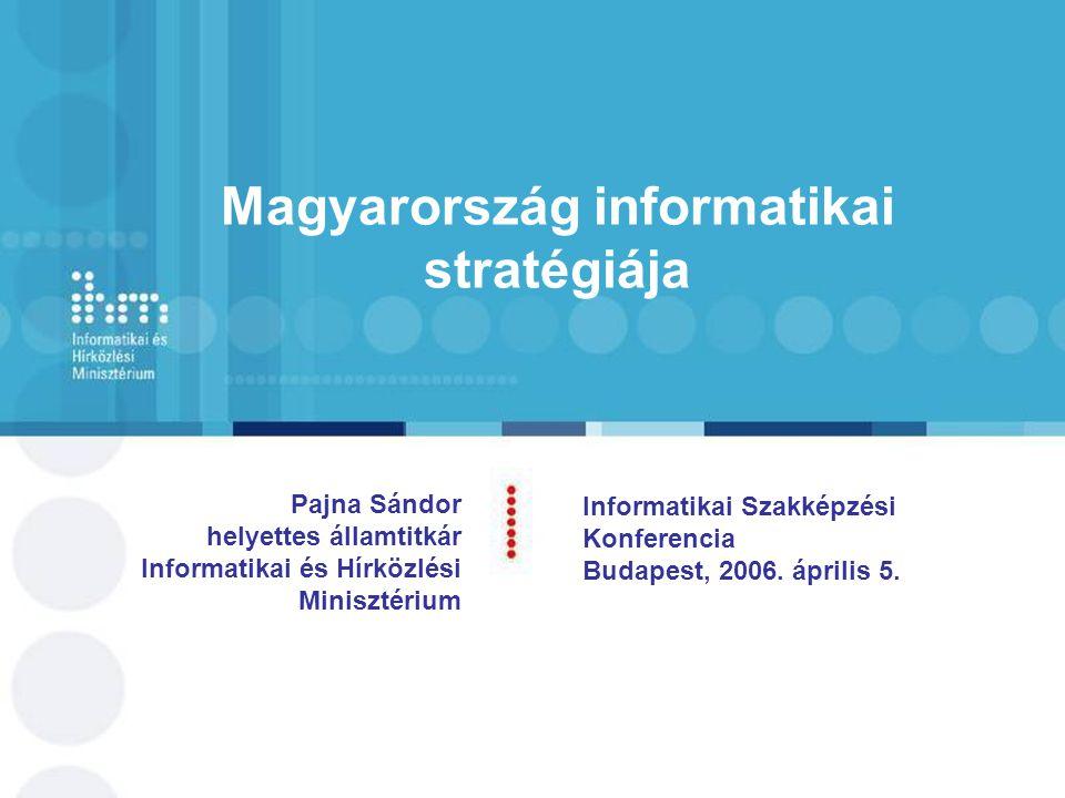 www.ihm.hu 1 Magyarország informatikai stratégiája Pajna Sándor helyettes államtitkár Informatikai és Hírközlési Minisztérium Informatikai Szakképzési Konferencia Budapest, 2006.