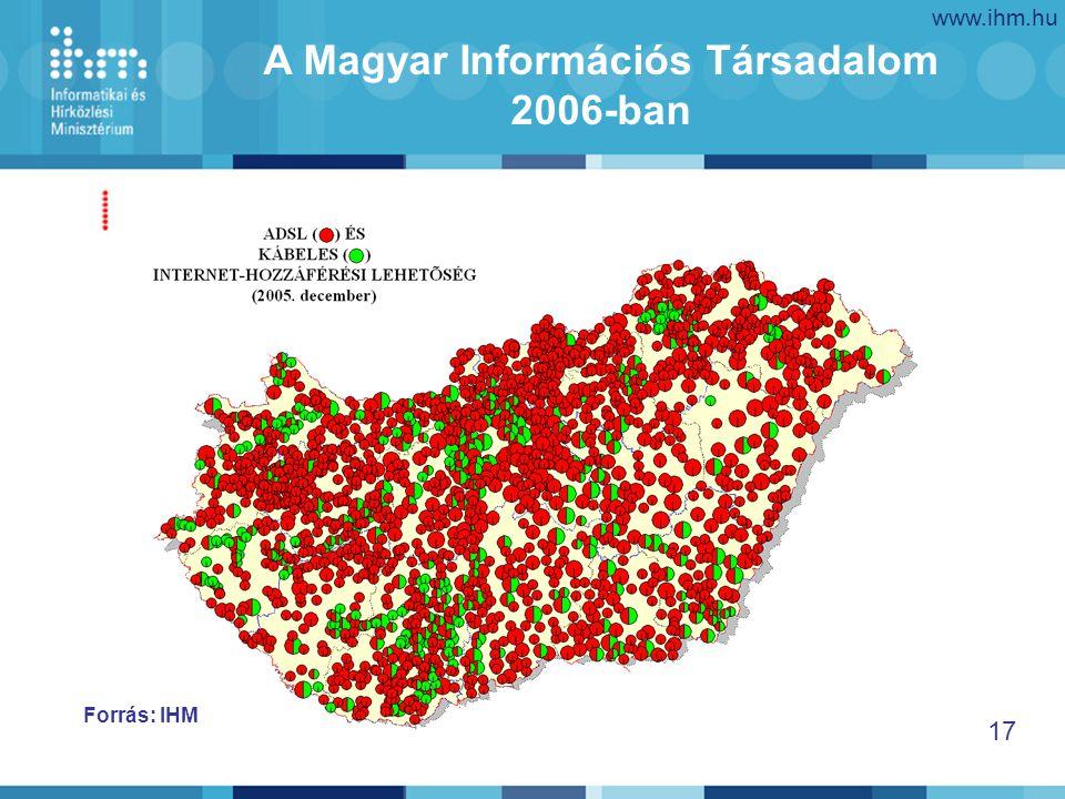 www.ihm.hu 17 A Magyar Információs Társadalom 2006-ban Forrás: IHM