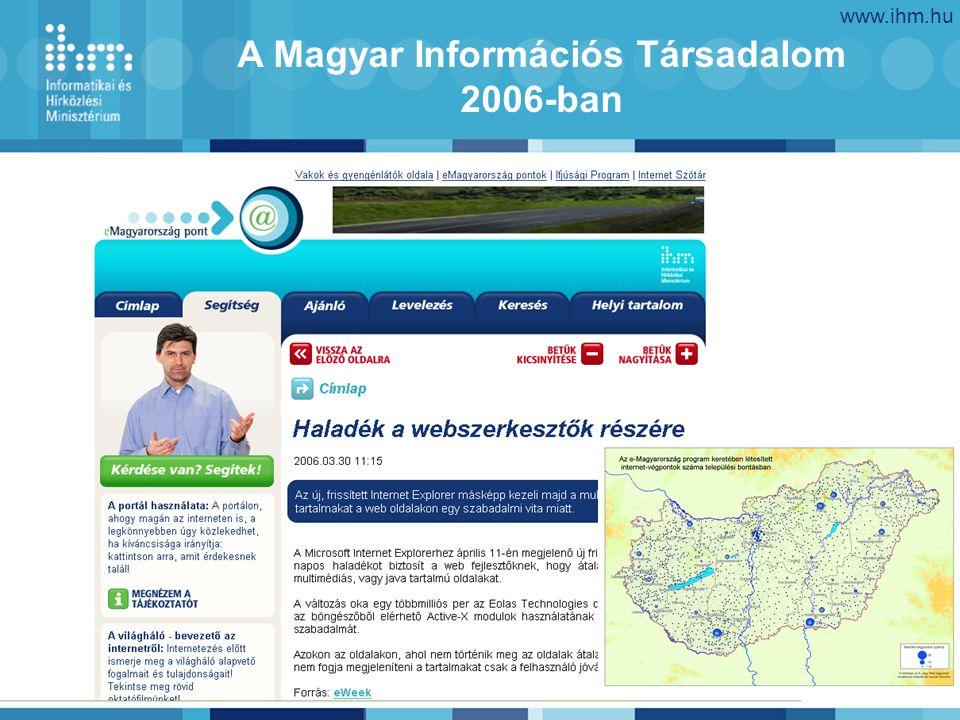 www.ihm.hu 22 A Magyar Információs Társadalom 2006-ban