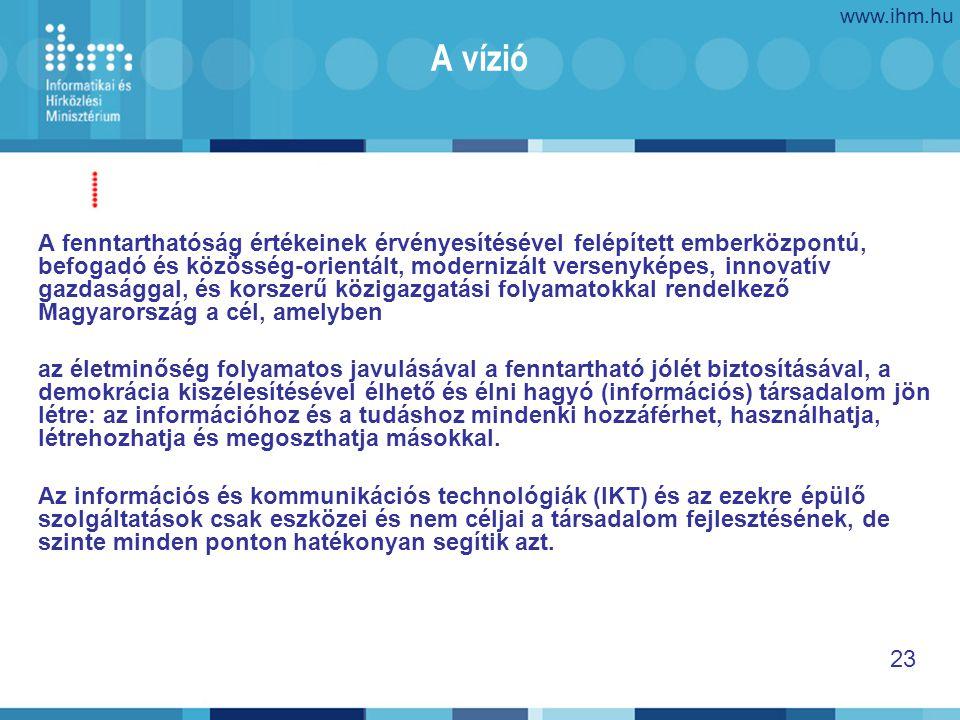 www.ihm.hu 23 A fenntarthatóság értékeinek érvényesítésével felépített emberközpontú, befogadó és közösség-orientált, modernizált versenyképes, innovatív gazdasággal, és korszerű közigazgatási folyamatokkal rendelkező Magyarország a cél, amelyben az életminőség folyamatos javulásával a fenntartható jólét biztosításával, a demokrácia kiszélesítésével élhető és élni hagyó (információs) társadalom jön létre: az információhoz és a tudáshoz mindenki hozzáférhet, használhatja, létrehozhatja és megoszthatja másokkal.