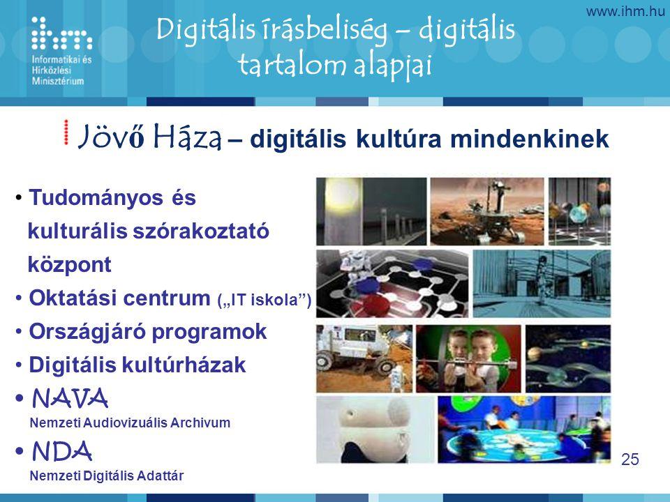 """www.ihm.hu 25 Jöv ő Háza – digitális kultúra mindenkinek Tudományos és kulturális szórakoztató központ Oktatási centrum (""""IT iskola ) Országjáró programok Digitális kultúrházak NAVA Nemzeti Audiovizuális Archivum NDA Nemzeti Digitális Adattár Digitális írásbeliség – digitális tartalom alapjai"""