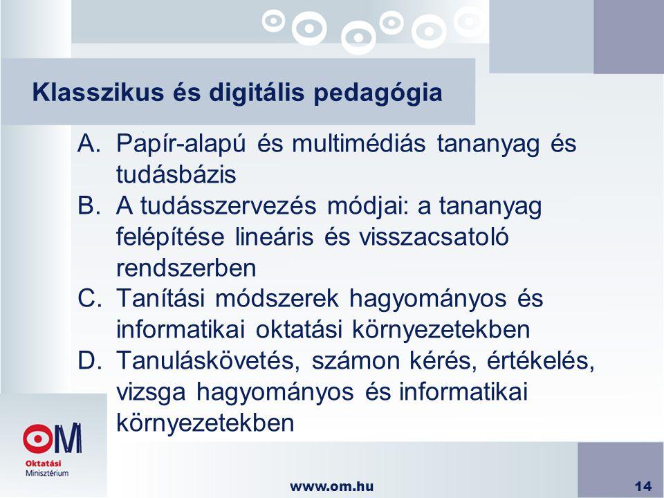 www.om.hu14 Klasszikus és digitális pedagógia A.Papír-alapú és multimédiás tananyag és tudásbázis B.A tudásszervezés módjai: a tananyag felépítése lin