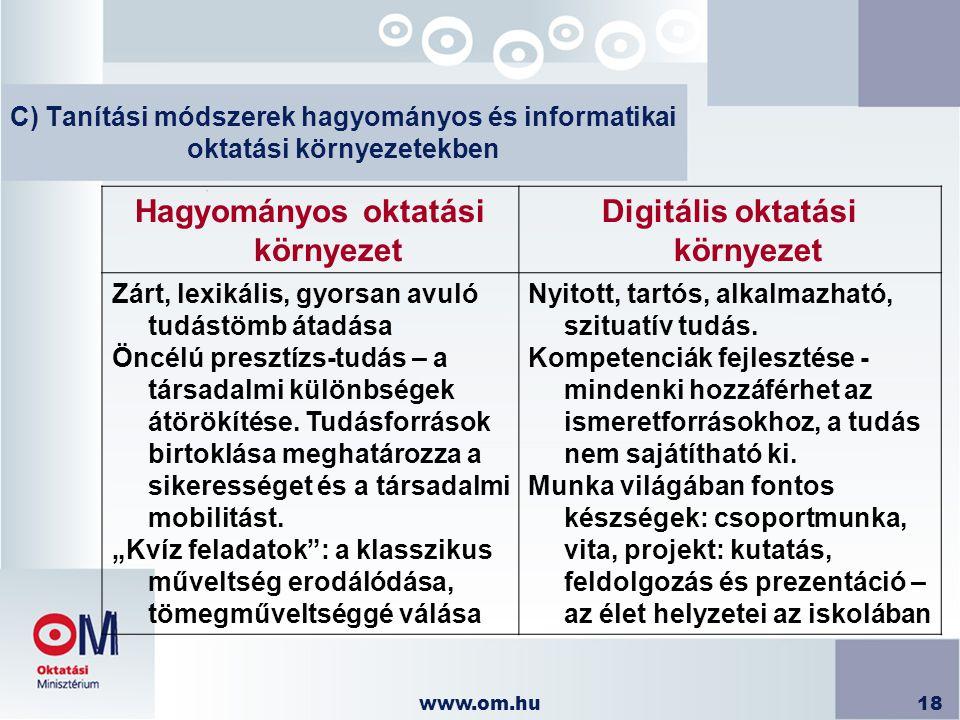 www.om.hu18 C) Tanítási módszerek hagyományos és informatikai oktatási környezetekben Hagyományos oktatási környezet Digitális oktatási környezet Zárt