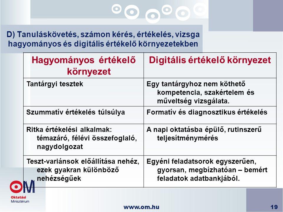 www.om.hu19 D) Tanuláskövetés, számon kérés, értékelés, vizsga hagyományos és digitális értékelő környezetekben Hagyományos értékelő környezet Digitál