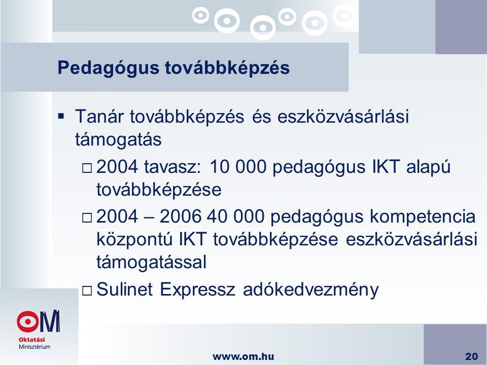 www.om.hu20 Pedagógus továbbképzés  Tanár továbbképzés és eszközvásárlási támogatás  2004 tavasz: 10 000 pedagógus IKT alapú továbbképzése  2004 –