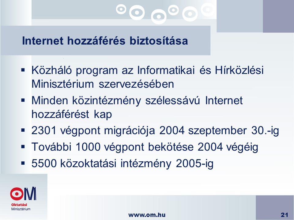 www.om.hu21 Internet hozzáférés biztosítása  Közháló program az Informatikai és Hírközlési Minisztérium szervezésében  Minden közintézmény szélessáv