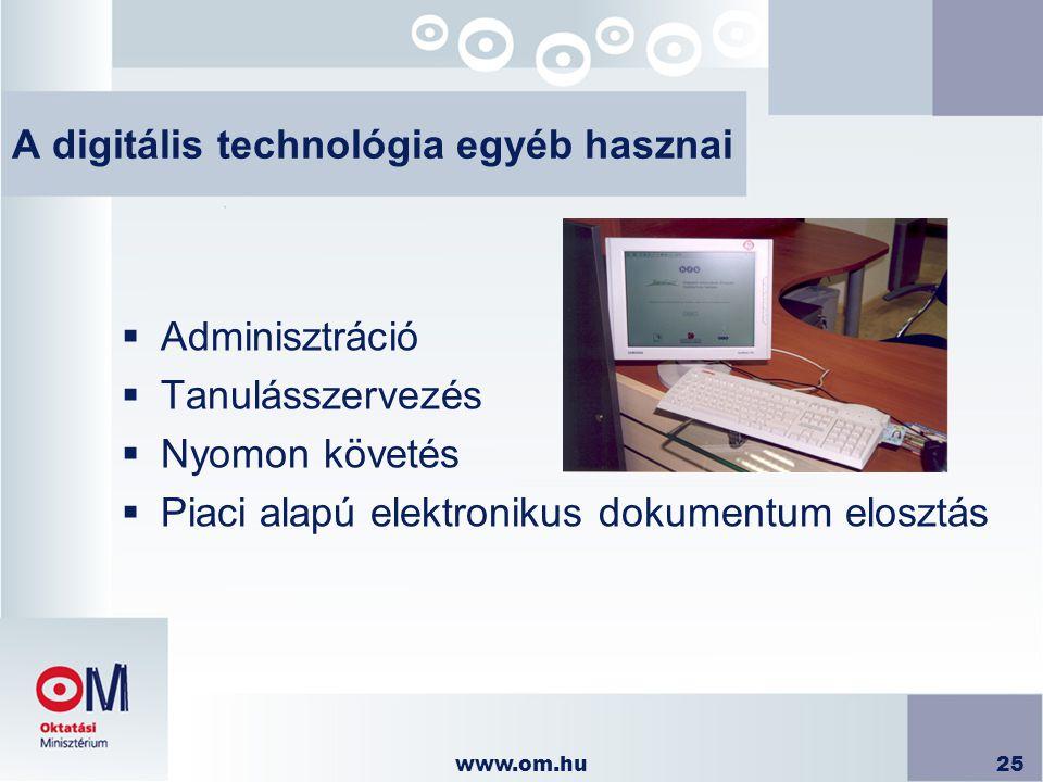 www.om.hu25 A digitális technológia egyéb hasznai  Adminisztráció  Tanulásszervezés  Nyomon követés  Piaci alapú elektronikus dokumentum elosztás