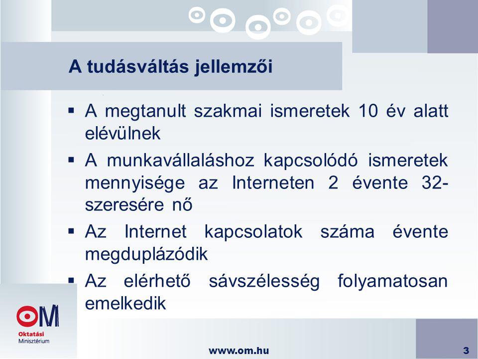 www.om.hu3 A tudásváltás jellemzői  A megtanult szakmai ismeretek 10 év alatt elévülnek  A munkavállaláshoz kapcsolódó ismeretek mennyisége az Inter