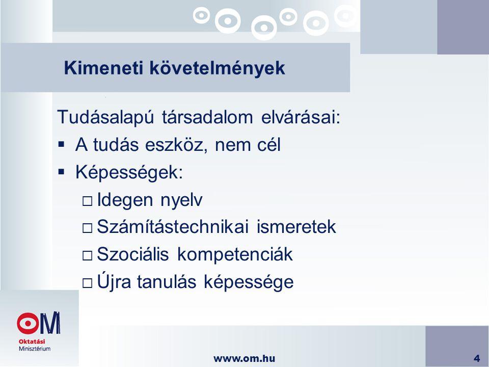 www.om.hu15 A) Papír-alapú és multimédiás tananyag és tudásbázis – 1.