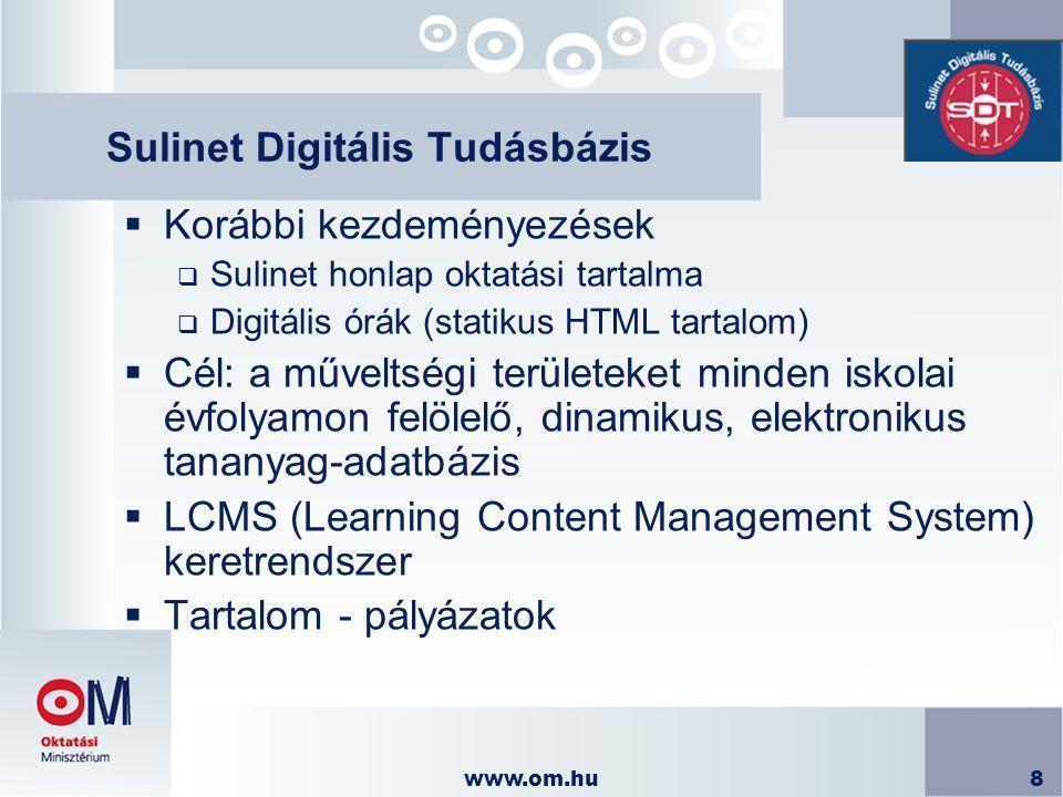 www.om.hu8 Sulinet Digitális Tudásbázis  Korábbi kezdeményezések  Sulinet honlap oktatási tartalma  Digitális órák (statikus HTML tartalom)  Cél: