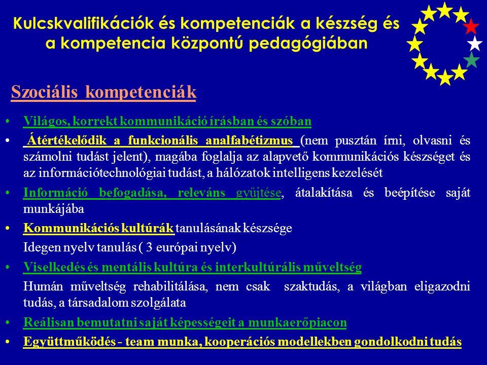 Kulcskvalifikációk és kompetenciák a készség és a kompetencia központú pedagógiában Világos, korrekt kommunikáció írásban és szóban Átértékelődik a funkcionális analfabétizmus (nem pusztán írni, olvasni és számolni tudást jelent), magába foglalja az alapvető kommunikációs készséget és az információtechnológiai tudást, a hálózatok intelligens kezelését Információ befogadása, releváns gyűjtése, átalakítása és beépítése saját munkájába Kommunikációs kultúrák tanulásának készsége Idegen nyelv tanulás ( 3 európai nyelv) Viselkedés és mentális kultúra és interkultúrális műveltség Humán műveltség rehabilitálása, nem csak szaktudás, a világban eligazodni tudás, a társadalom szolgálata Reálisan bemutatni saját képességeit a munkaerőpiacon Együttműködés - team munka, kooperációs modellekben gondolkodni tudás Szociális kompetenciák