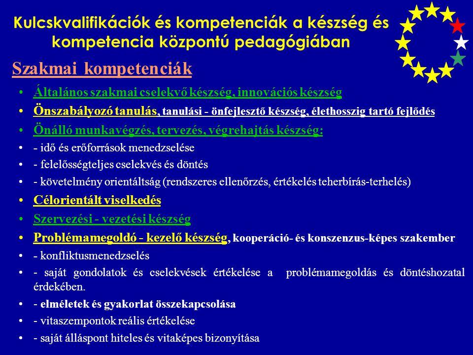 Szakiskolai tanulók és szakképzett pályakezdők ismereteinek vállalati megítélése MKIK GVI 2005.