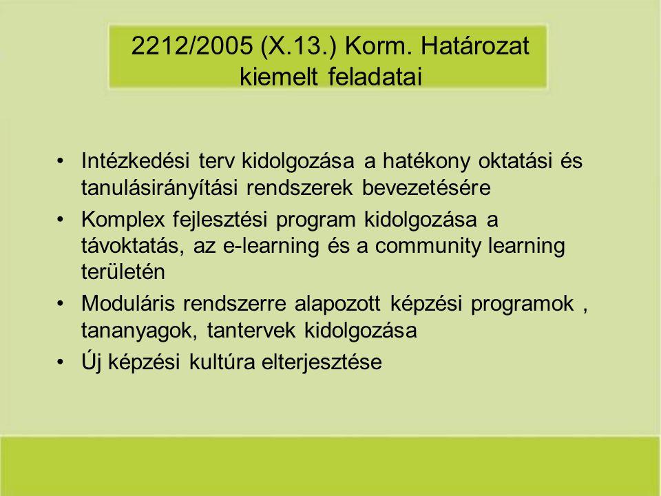 2212/2005 (X.13.) Korm.