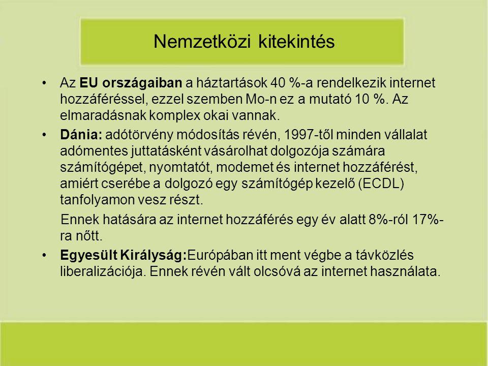 Nemzetközi kitekintés Az EU országaiban a háztartások 40 %-a rendelkezik internet hozzáféréssel, ezzel szemben Mo-n ez a mutató 10 %.
